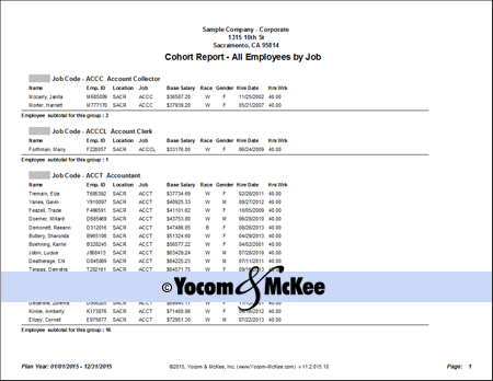 Screenshot of the Cohort Report