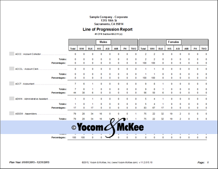 Screenshot of the Line of Progression Report